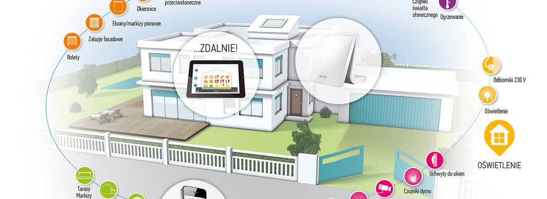 Inteligentny dom – krok w przyszłość
